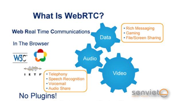 WebRTC là gì?