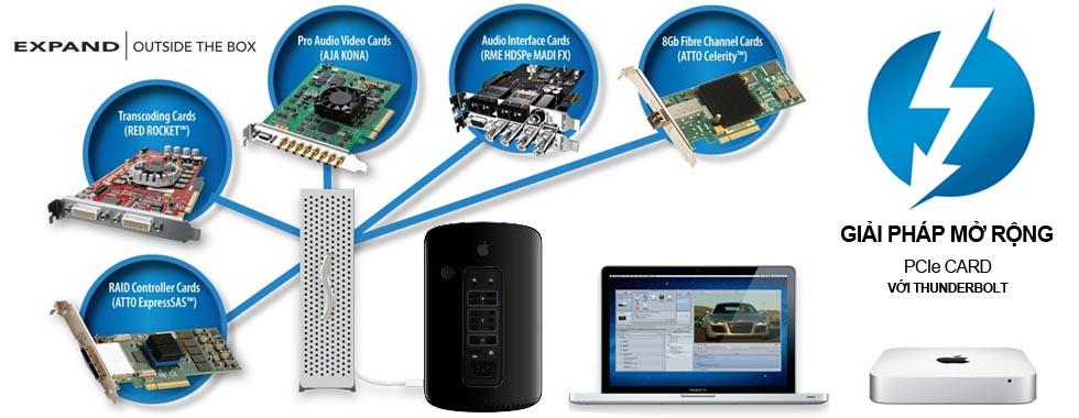 Giải pháp mở rộng PCIe Card